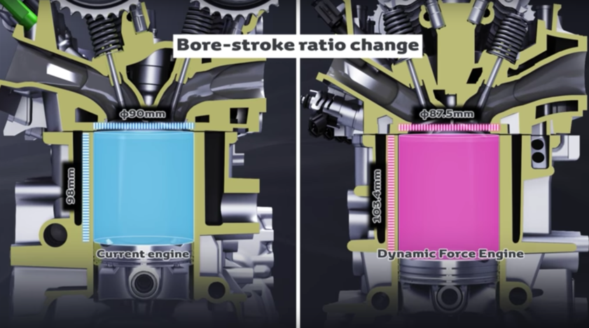 Accompanying image for Is this the New Lotus Engine?!